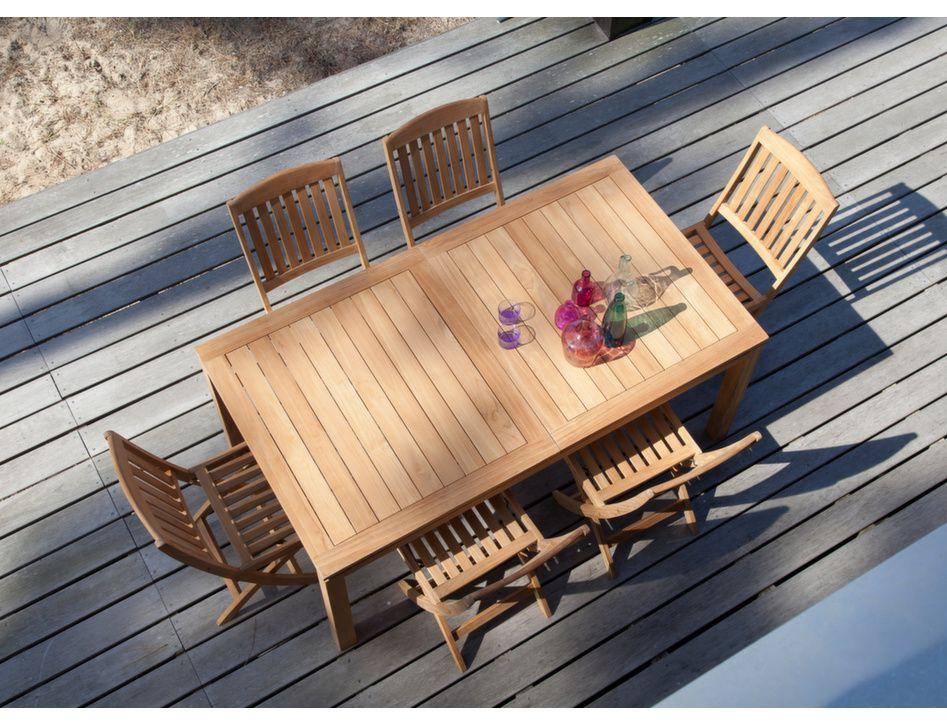 Entretien du bois d\'extérieur - Conseils mobilier d\'extérieur